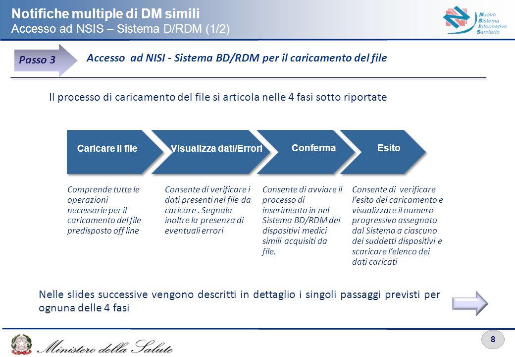 8 Notifiche multiple di DM simili Accesso ad NSIS – Sistema D/RDM (1/2) Accesso ad NISI - Sistema BD/RDM per il caricamento del file Passo 3 Caricare