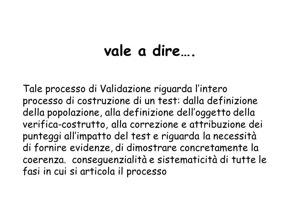 vale a dire…. Tale processo di Validazione riguarda lintero processo di costruzione di un test: dalla definizione della popolazione, alla definizione