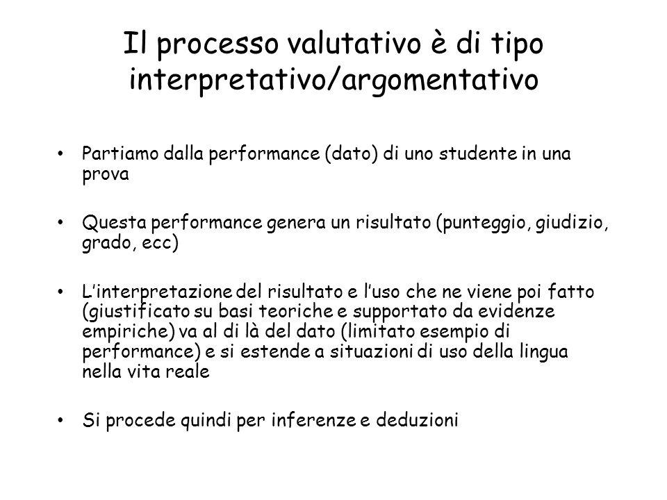 Il processo valutativo è di tipo interpretativo/argomentativo Partiamo dalla performance (dato) di uno studente in una prova Questa performance genera