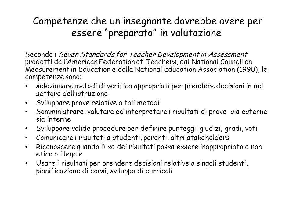 Competenze che un insegnante dovrebbe avere per essere preparato in valutazione Secondo i Seven Standards for Teacher Development in Assessment prodot