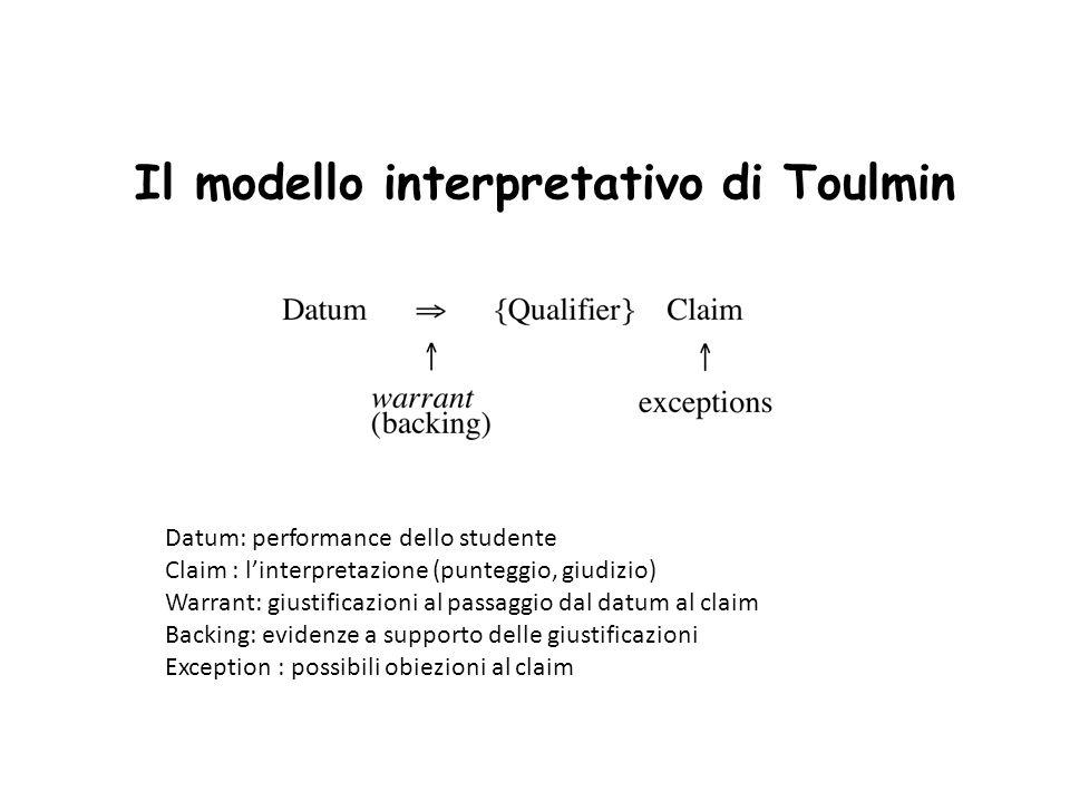 Il modello interpretativo di Toulmin Datum: performance dello studente Claim : linterpretazione (punteggio, giudizio) Warrant: giustificazioni al pass