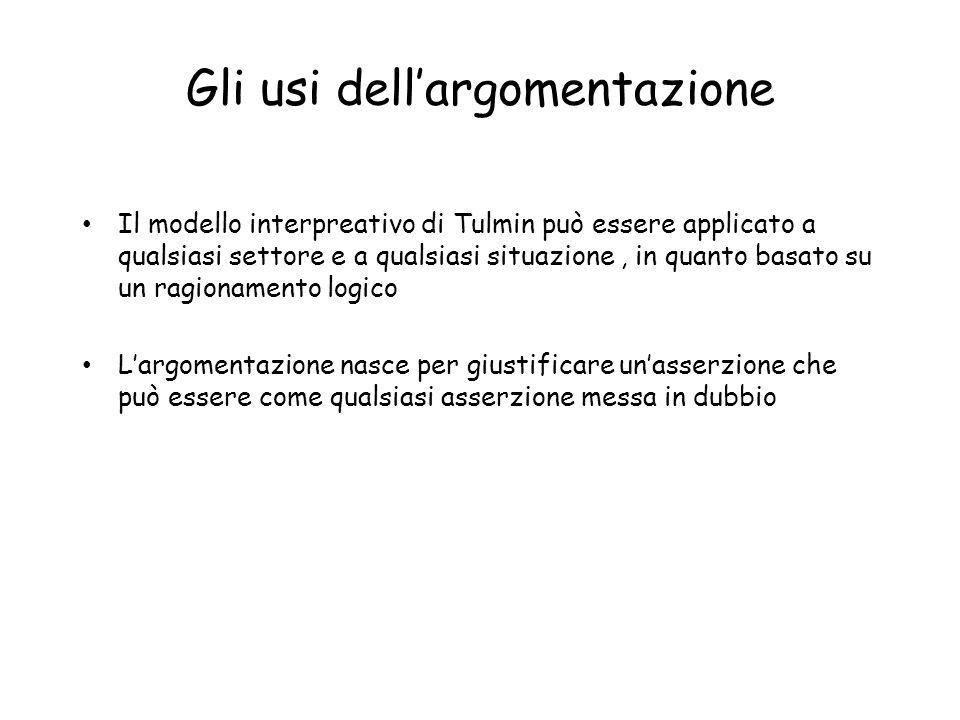 Gli usi dellargomentazione Il modello interpreativo di Tulmin può essere applicato a qualsiasi settore e a qualsiasi situazione, in quanto basato su u