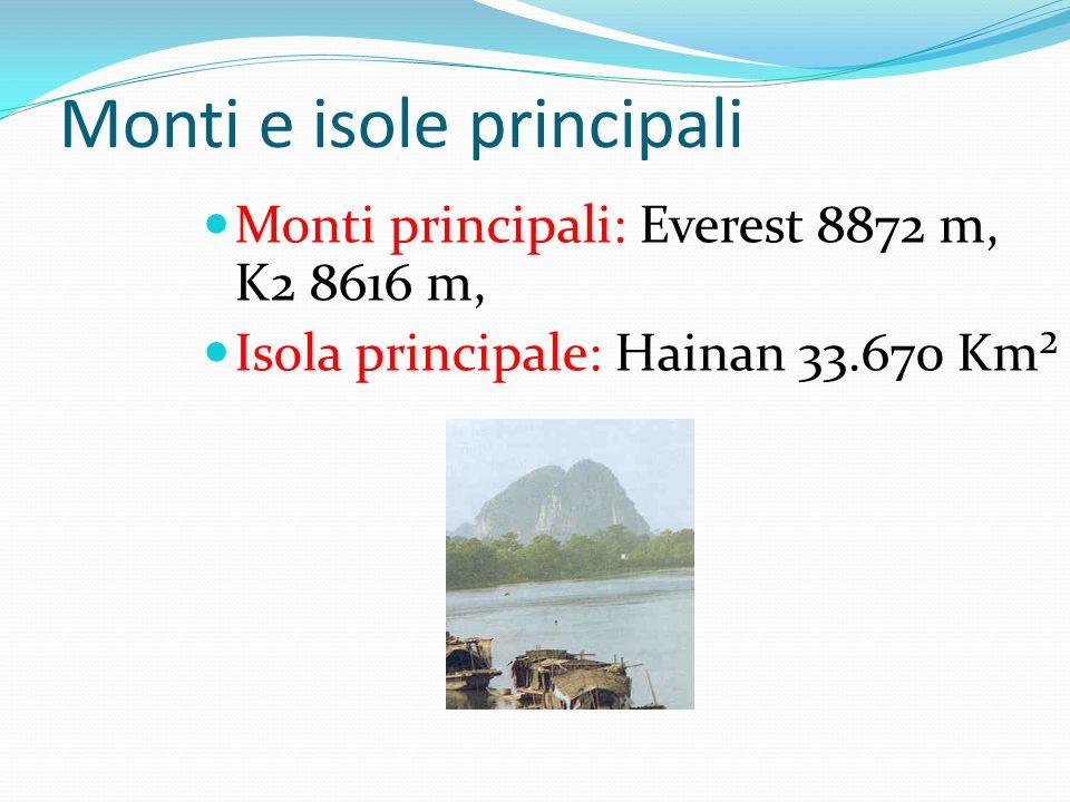 Monti e isole principali Monti principali: Everest 8872 m, K2 8616 m, Isola principale: Hainan 33.670 Km²