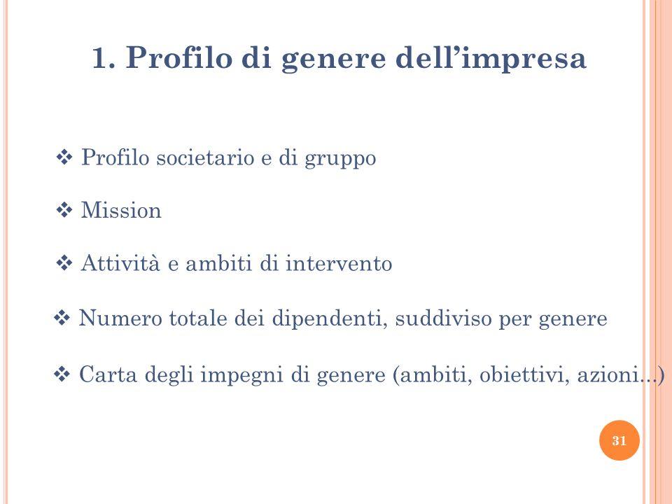 1. Profilo di genere dellimpresa Numero totale dei dipendenti, suddiviso per genere Profilo societario e di gruppo Mission Attività e ambiti di interv