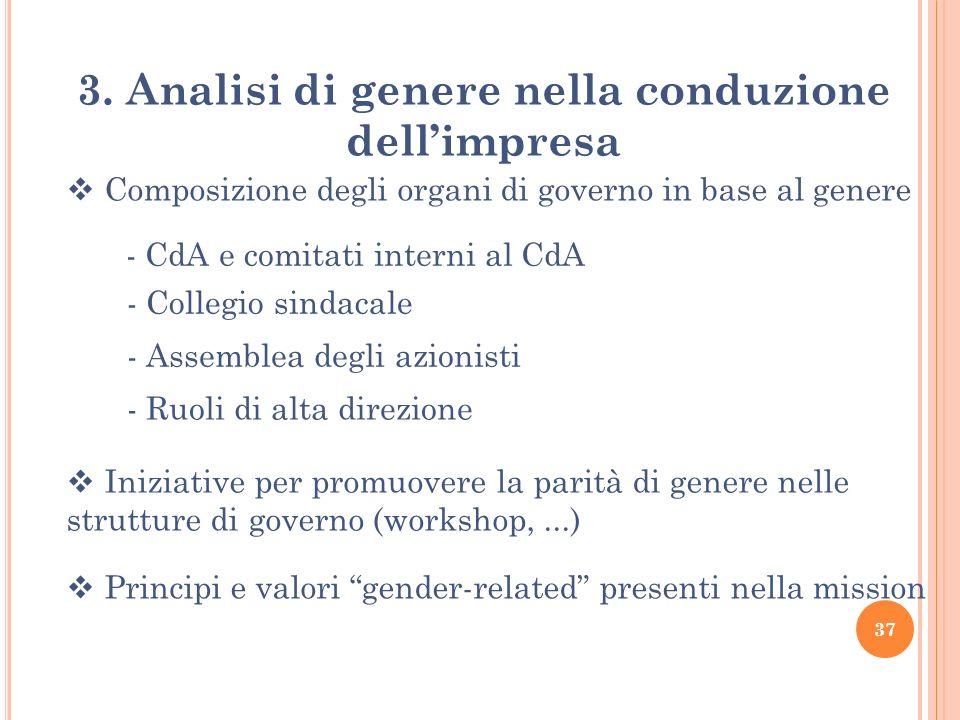 Composizione degli organi di governo in base al genere 3. Analisi di genere nella conduzione dellimpresa - CdA e comitati interni al CdA - Collegio si
