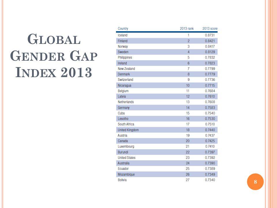 29 G LI STRUMENTI DI RENDICONTAZIONE S OCIALE -Il Bilancio di Genere -Il Bilancio Sociale e il Bilancio di Sostenibilità