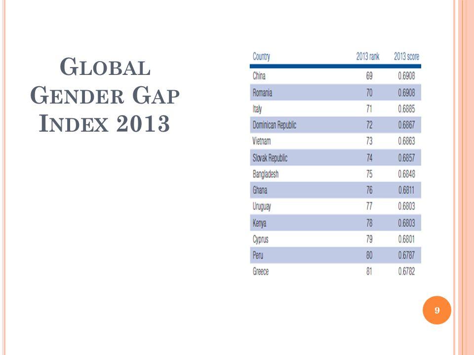 40 Alcune sezioni del Bilancio di Sostenibilità Ferrero 2011, redatto secondi i principi del GRI