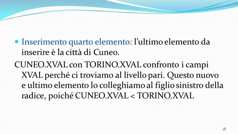 Inserimento quarto elemento: lultimo elemento da inserire è la città di Cuneo. CUNEO.XVAL con TORINO.XVAL confronto i campi XVAL perché ci troviamo al
