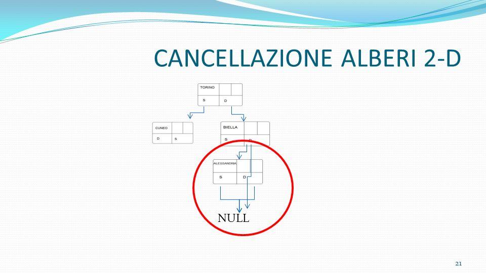 NULL 21 CANCELLAZIONE ALBERI 2-D