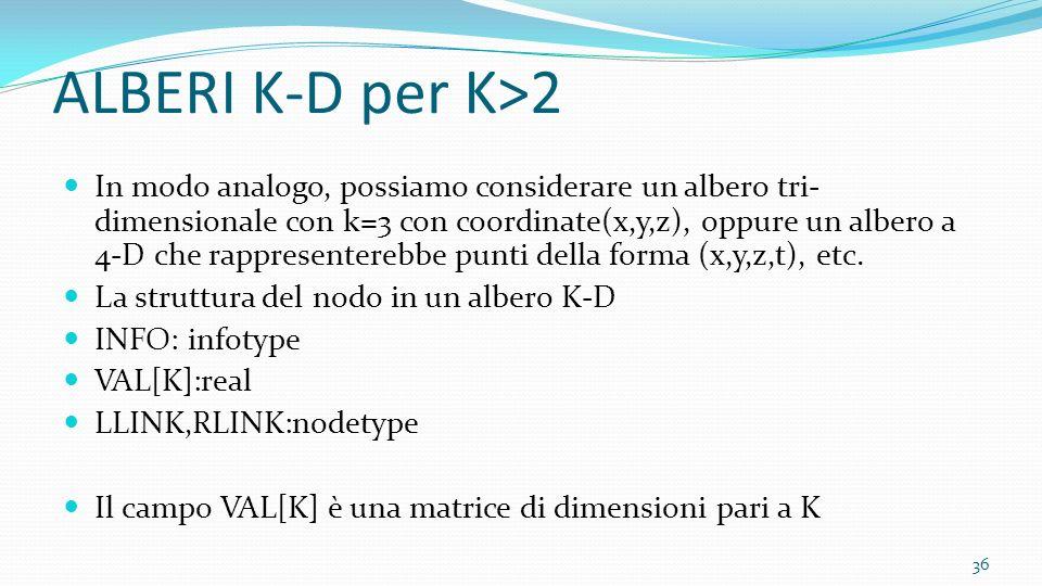 ALBERI K-D per K>2 In modo analogo, possiamo considerare un albero tri- dimensionale con k=3 con coordinate(x,y,z), oppure un albero a 4-D che rappres