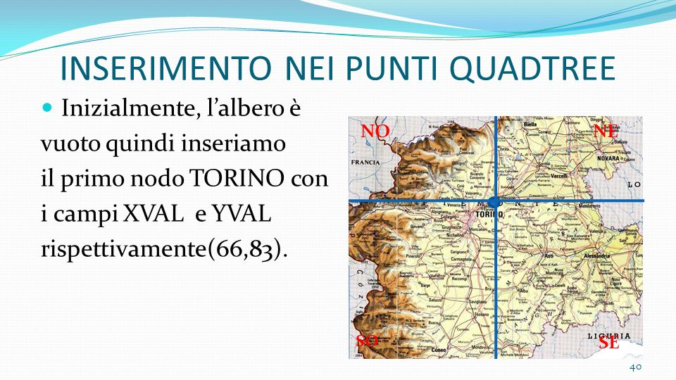 INSERIMENTO NEI PUNTI QUADTREE Inizialmente, lalbero è vuoto quindi inseriamo il primo nodo TORINO con i campi XVAL e YVAL rispettivamente(66,83). NO