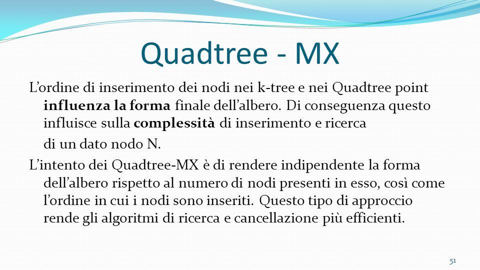 Quadtree - MX Lordine di inserimento dei nodi nei k-tree e nei Quadtree point influenza la forma finale dellalbero. Di conseguenza questo influisce su