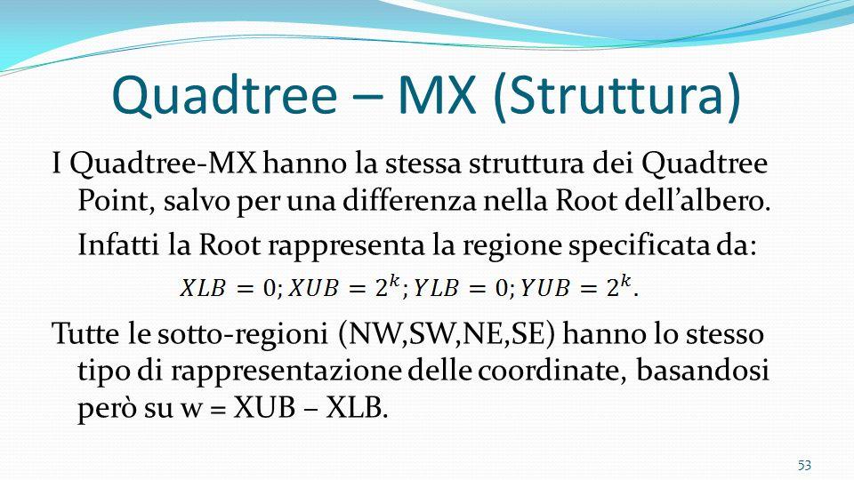 Quadtree – MX (Struttura) I Quadtree-MX hanno la stessa struttura dei Quadtree Point, salvo per una differenza nella Root dellalbero. Infatti la Root