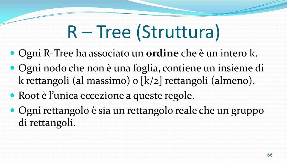 Ogni R-Tree ha associato un ordine che è un intero k. Ogni nodo che non è una foglia, contiene un insieme di k rettangoli (al massimo) o [k/2] rettang