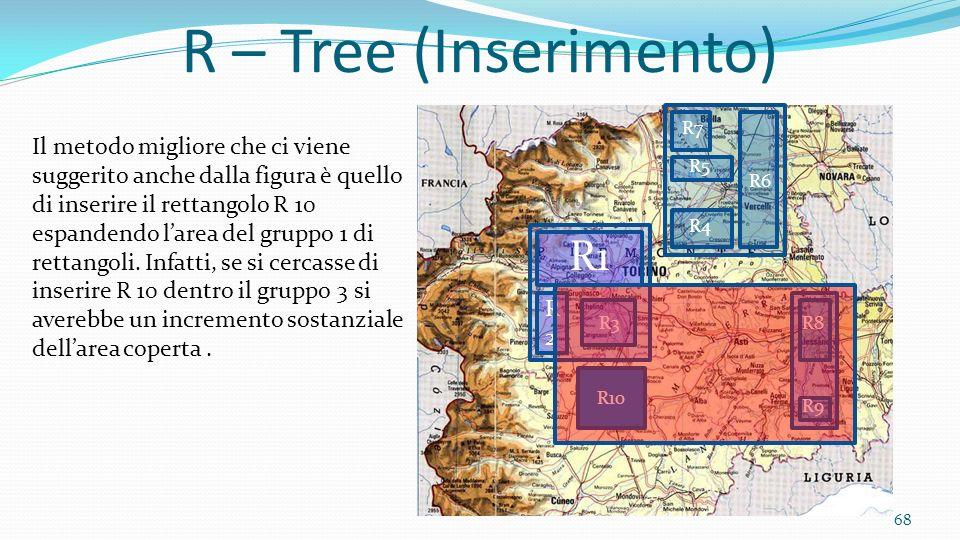 68 R – Tree (Inserimento) R2R2 R1 R3 R4 R5 R6 R7 R8 R9 Il metodo migliore che ci viene suggerito anche dalla figura è quello di inserire il rettangolo