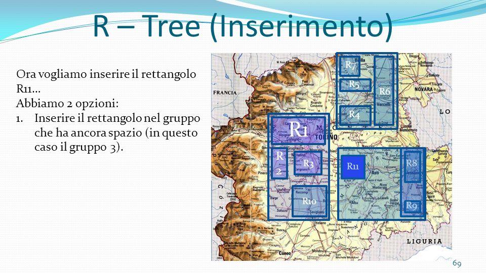 69 R – Tree (Inserimento) R2R2 R1 R3 R4 R5 R6 R7 R8 R9 Ora vogliamo inserire il rettangolo R11… Abbiamo 2 opzioni: 1.Inserire il rettangolo nel gruppo