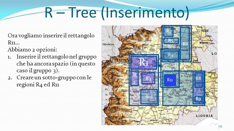 70 R – Tree (Inserimento) R2R2 R1 R3 R4 R5 R6 R7 R8 R9 Ora vogliamo inserire il rettangolo R11… Abbiamo 2 opzioni: 1.Inserire il rettangolo nel gruppo