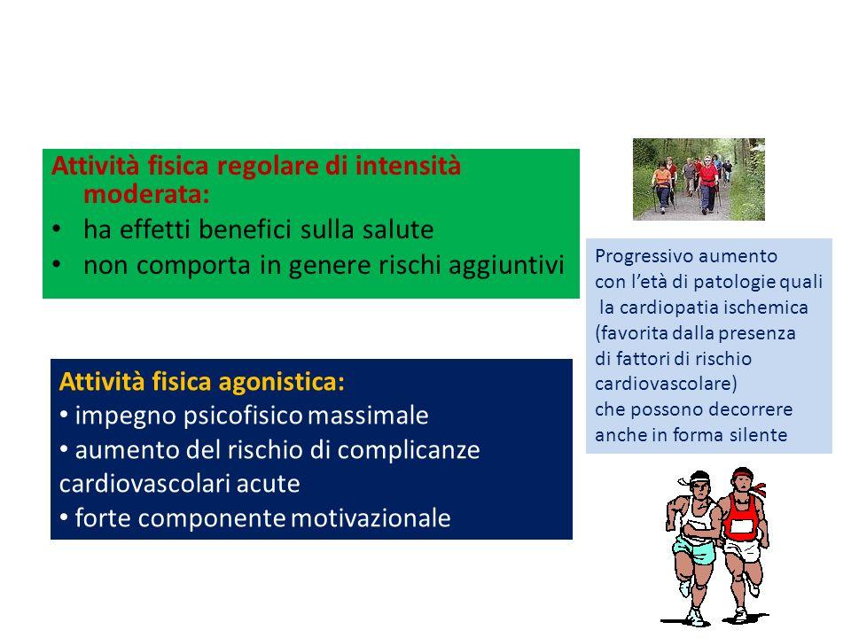 Attività fisica regolare di intensità moderata: ha effetti benefici sulla salute non comporta in genere rischi aggiuntivi Attività fisica agonistica: