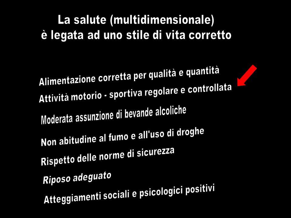 ARRESTO CARDIACO NELLA POPOLAZIONE GENERALE Secondo i dati rilevati dallIstituto di Statistica ISTAT, ogni anno in Italia 1 persona su 1000 perde la vita per arresto cardiaco