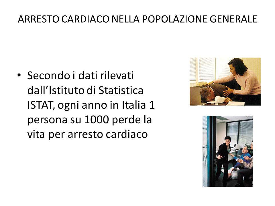 ARRESTO CARDIACO NELLA POPOLAZIONE GENERALE Secondo i dati rilevati dallIstituto di Statistica ISTAT, ogni anno in Italia 1 persona su 1000 perde la v