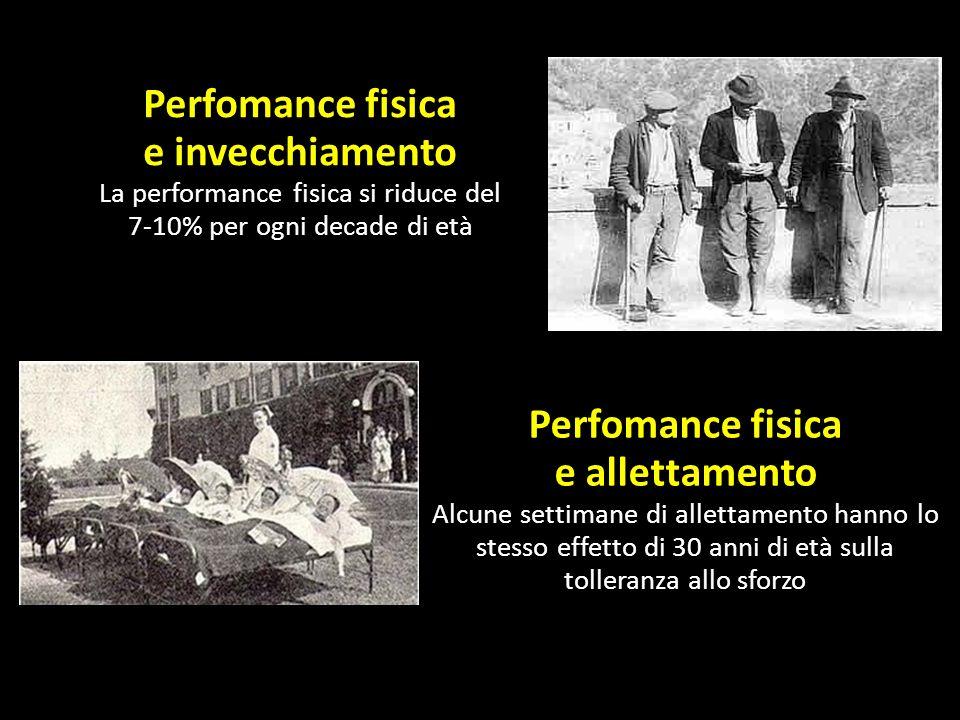 Perfomance fisica e invecchiamento La performance fisica si riduce del 7-10% per ogni decade di età Perfomance fisica e allettamento Alcune settimane