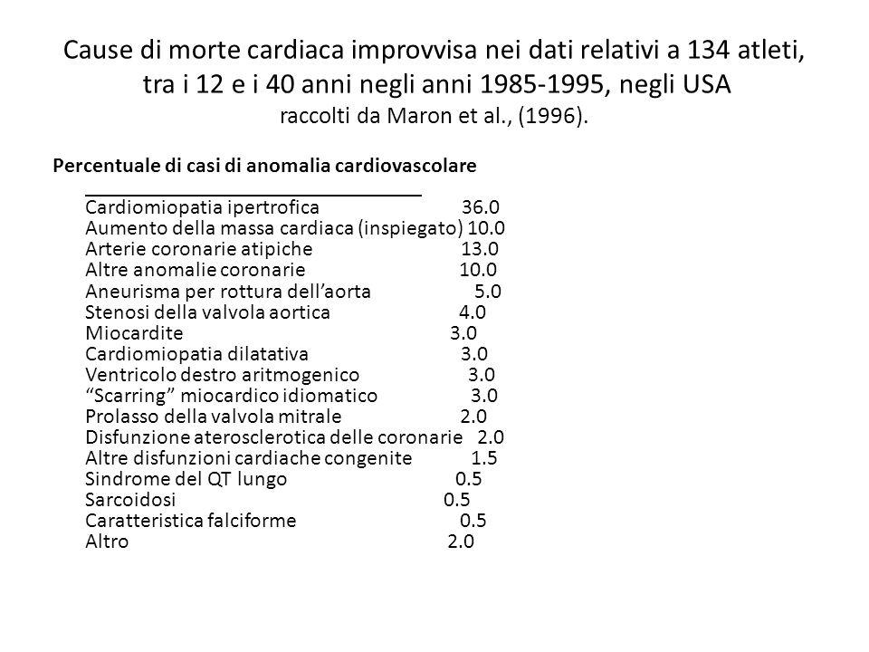 Cause di morte cardiaca improvvisa nei dati relativi a 134 atleti, tra i 12 e i 40 anni negli anni 1985-1995, negli USA raccolti da Maron et al., (199