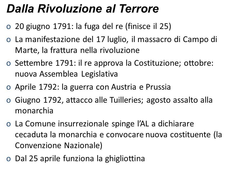 o20 giugno 1791: la fuga del re (finisce il 25) oLa manifestazione del 17 luglio, il massacro di Campo di Marte, la frattura nella rivoluzione oSettem