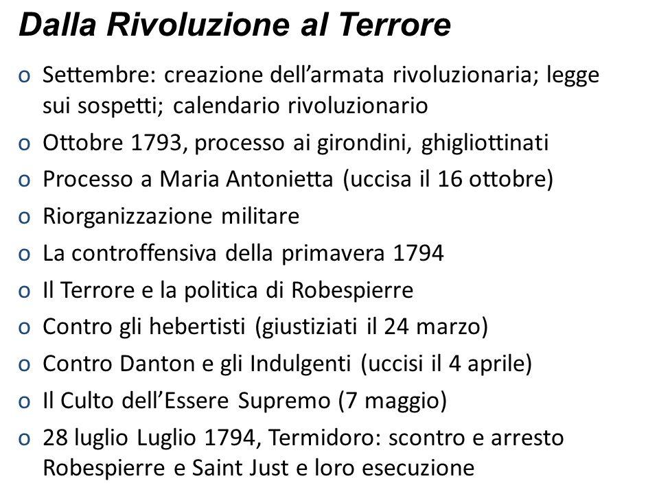 oSettembre: creazione dellarmata rivoluzionaria; legge sui sospetti; calendario rivoluzionario oOttobre 1793, processo ai girondini, ghigliottinati oP