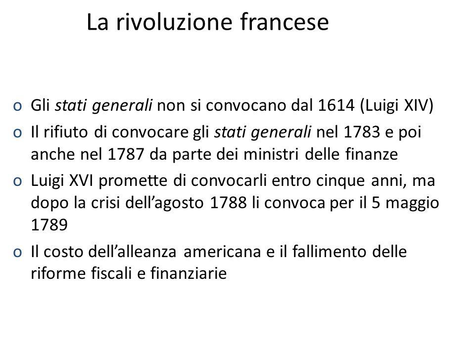 La rivoluzione francese oGli stati generali non si convocano dal 1614 (Luigi XIV) oIl rifiuto di convocare gli stati generali nel 1783 e poi anche nel