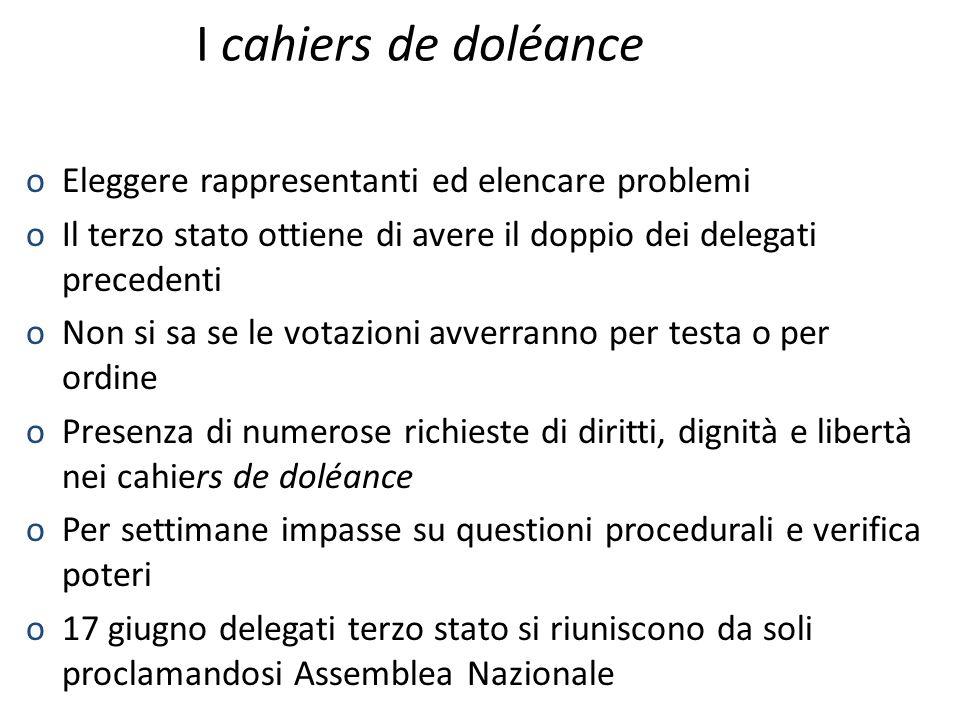 I cahiers de doléance oEleggere rappresentanti ed elencare problemi oIl terzo stato ottiene di avere il doppio dei delegati precedenti oNon si sa se l