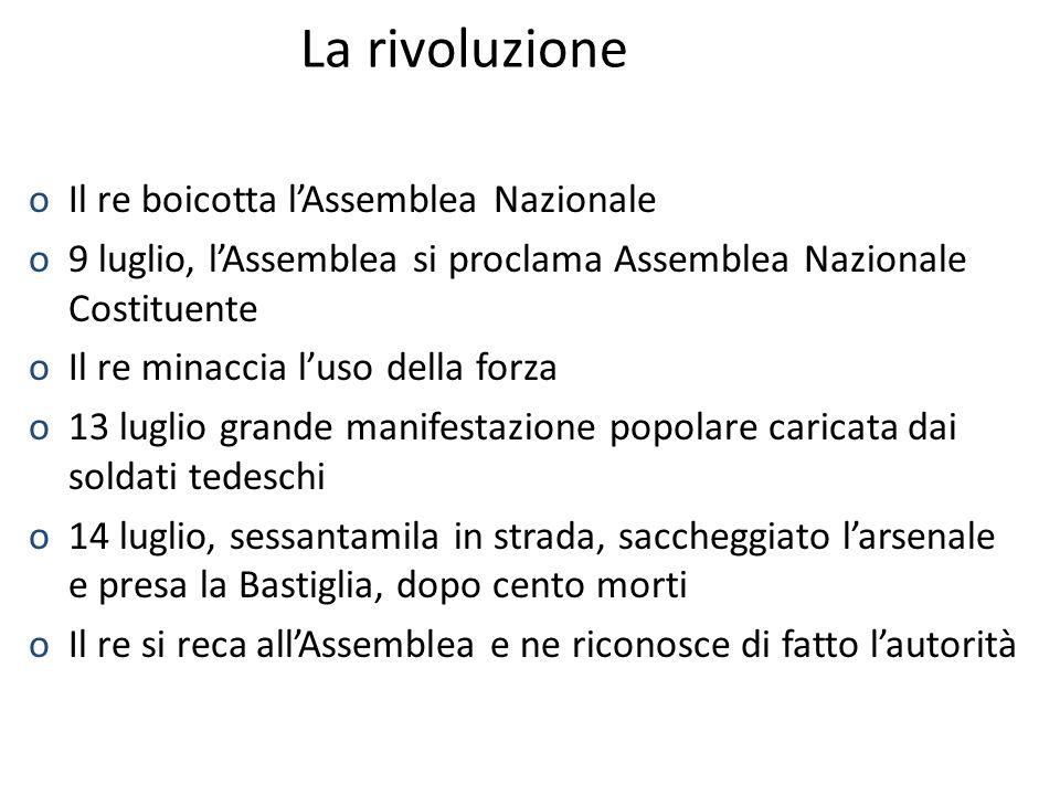 La rivoluzione oIl re boicotta lAssemblea Nazionale o9 luglio, lAssemblea si proclama Assemblea Nazionale Costituente oIl re minaccia luso della forza