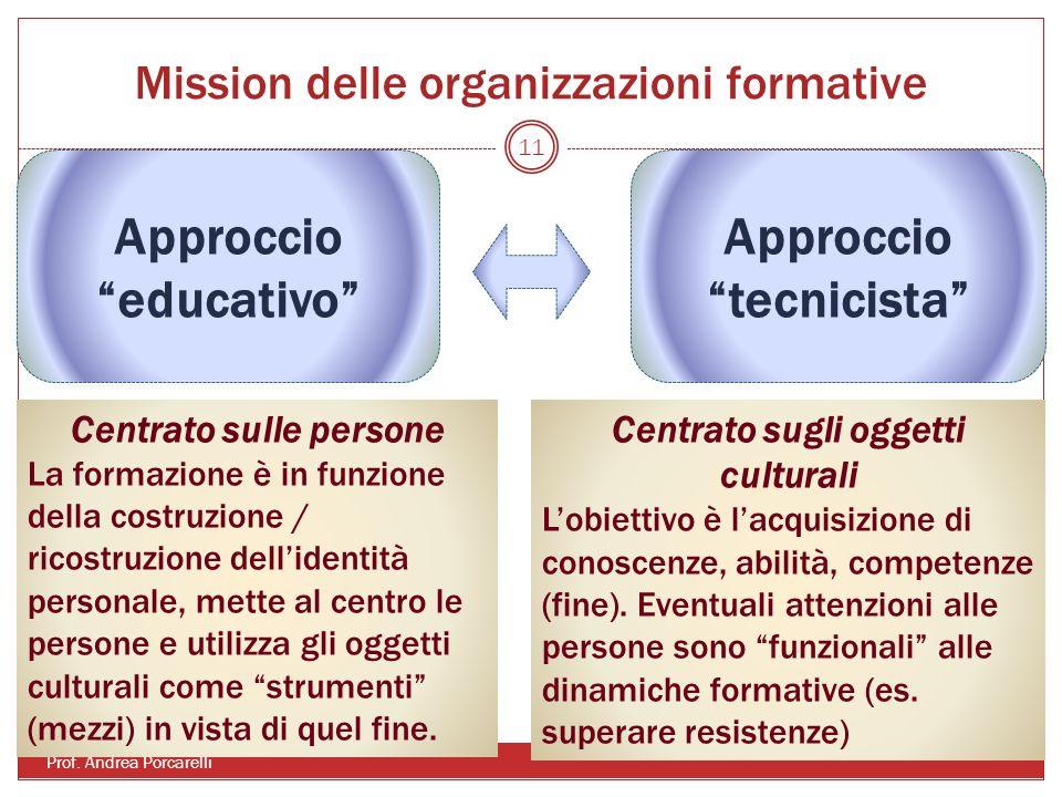 Mission delle organizzazioni formative Prof. Andrea Porcarelli 11 Approccio educativo Approccio tecnicista Centrato sulle persone La formazione è in f