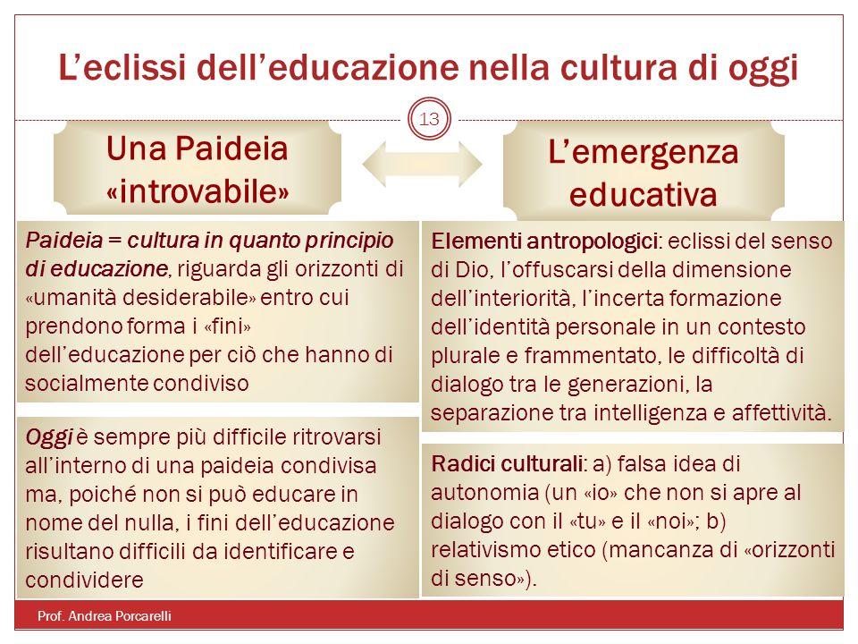Leclissi delleducazione nella cultura di oggi Prof. Andrea Porcarelli 13 Una Paideia «introvabile» Lemergenza educativa Paideia = cultura in quanto pr