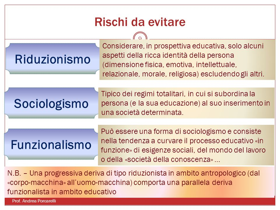 Rischi da evitare Prof. Andrea Porcarelli 9 Riduzionismo Considerare, in prospettiva educativa, solo alcuni aspetti della ricca identità della persona