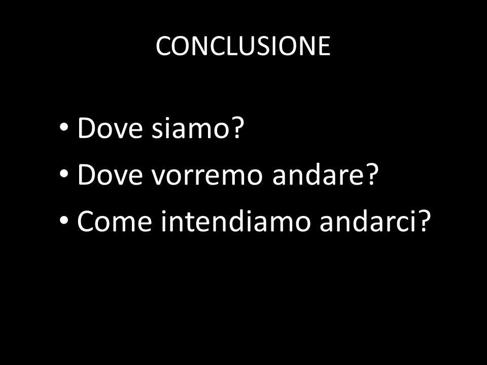 DOMANDE 1.