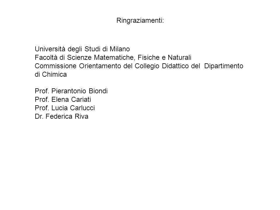 Ringraziamenti: Università degli Studi di Milano Facoltà di Scienze Matematiche, Fisiche e Naturali Commissione Orientamento del Collegio Didattico de