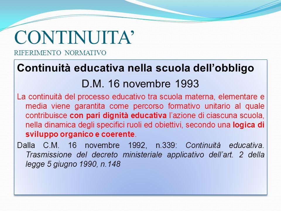 CONTINUITA RIFERIMENTO NORMATIVO Continuità educativa nella scuola dellobbligo D.M.