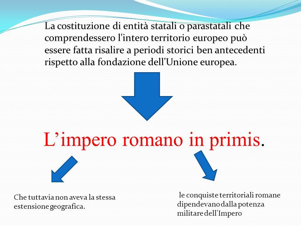 La costituzione di entità statali o parastatali che comprendessero l'intero territorio europeo può essere fatta risalire a periodi storici ben anteced