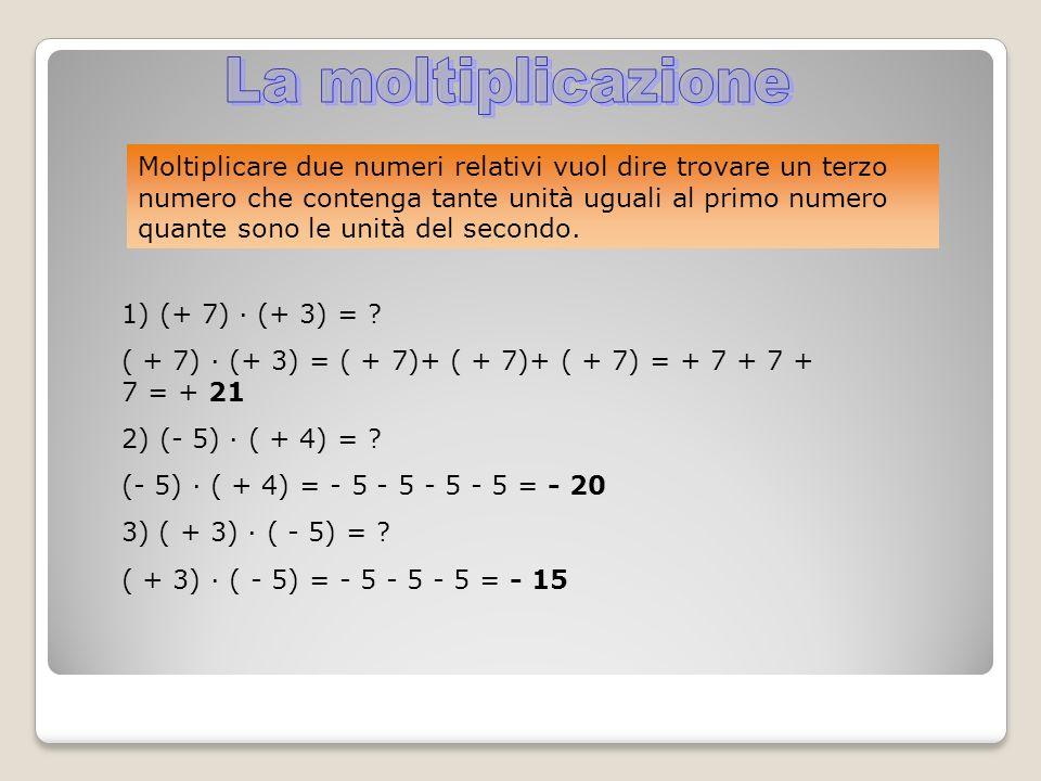 Moltiplicare due numeri relativi vuol dire trovare un terzo numero che contenga tante unità uguali al primo numero quante sono le unità del secondo. 1