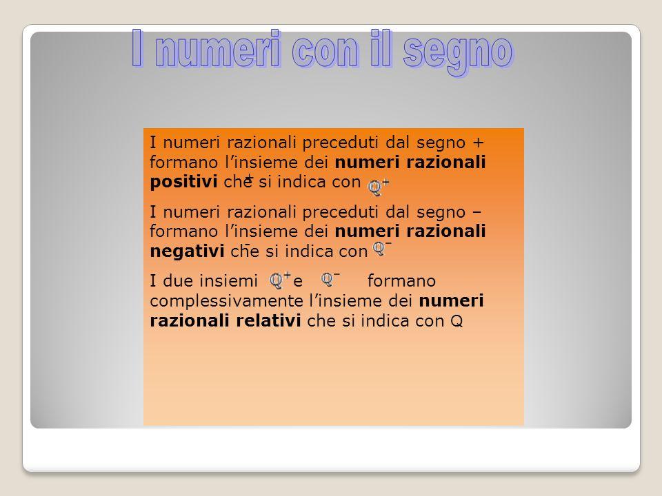 I numeri razionali preceduti dal segno + formano linsieme dei numeri razionali positivi che si indica con I numeri razionali preceduti dal segno – for