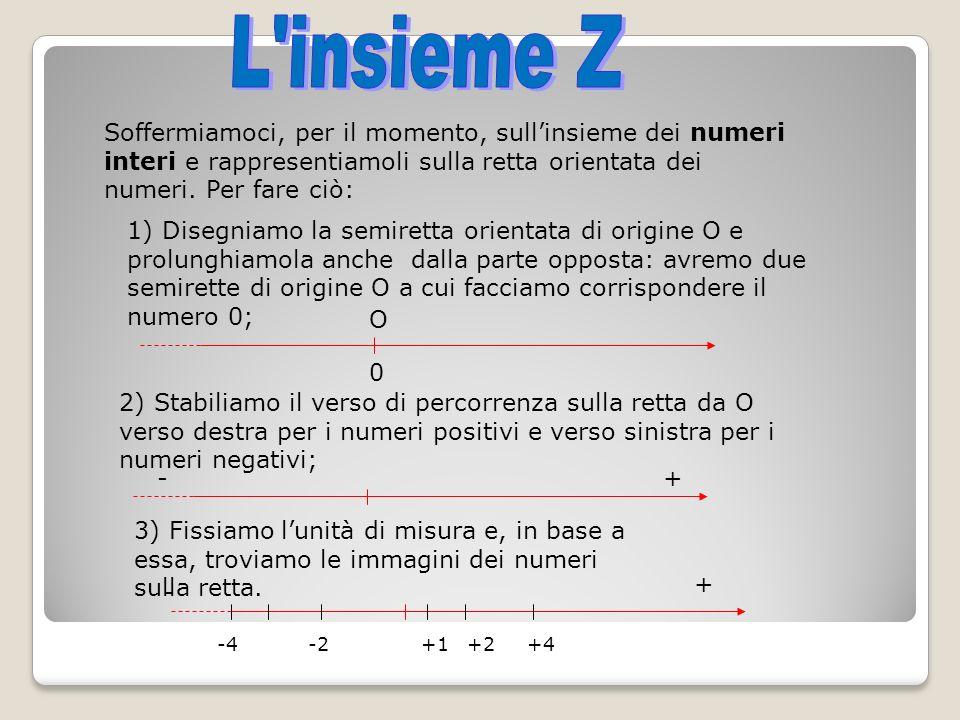 Soffermiamoci, per il momento, sullinsieme dei numeri interi e rappresentiamoli sulla retta orientata dei numeri. Per fare ciò: O 0 1) Disegniamo la s