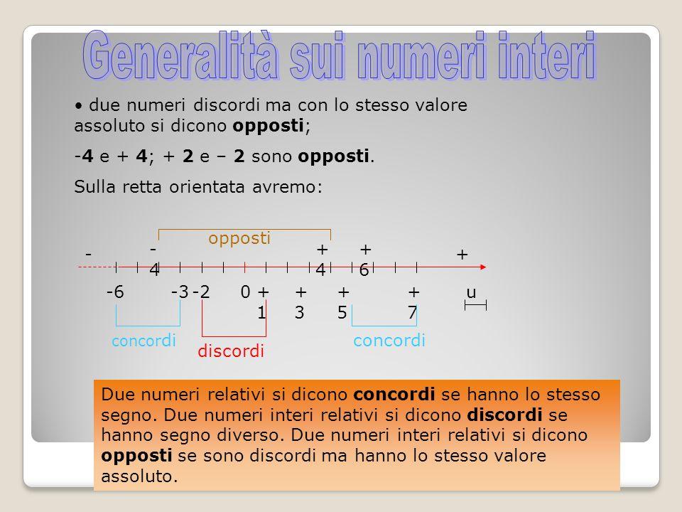 due numeri discordi ma con lo stesso valore assoluto si dicono opposti; -4 e + 4; + 2 e – 2 sono opposti. Sulla retta orientata avremo: -+ 0 +6+6 +5+5