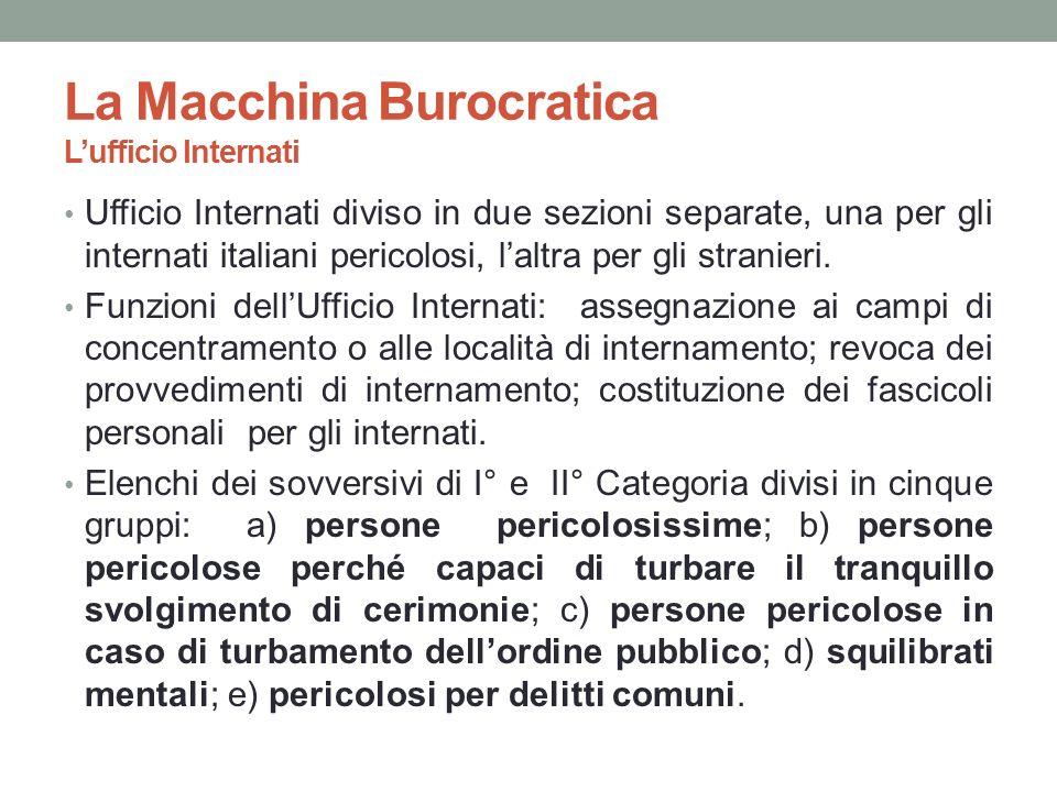 La Macchina Burocratica Lufficio Internati Ufficio Internati diviso in due sezioni separate, una per gli internati italiani pericolosi, laltra per gli