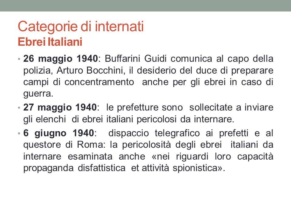 Categorie di internati Ebrei Italiani 26 maggio 1940: Buffarini Guidi comunica al capo della polizia, Arturo Bocchini, il desiderio del duce di prepar