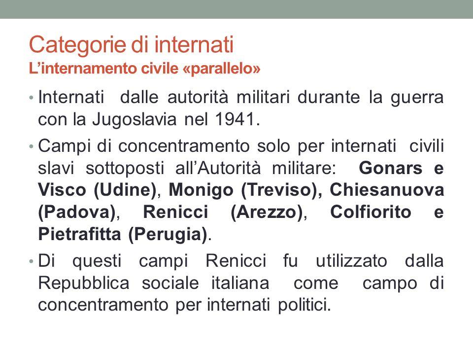 Categorie di internati Linternamento civile «parallelo» Internati dalle autorità militari durante la guerra con la Jugoslavia nel 1941. Campi di conce