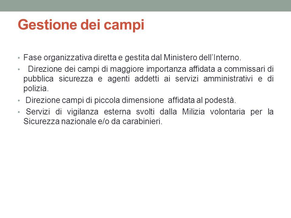 Gestione dei campi Fase organizzativa diretta e gestita dal Ministero dellInterno. Direzione dei campi di maggiore importanza affidata a commissari di