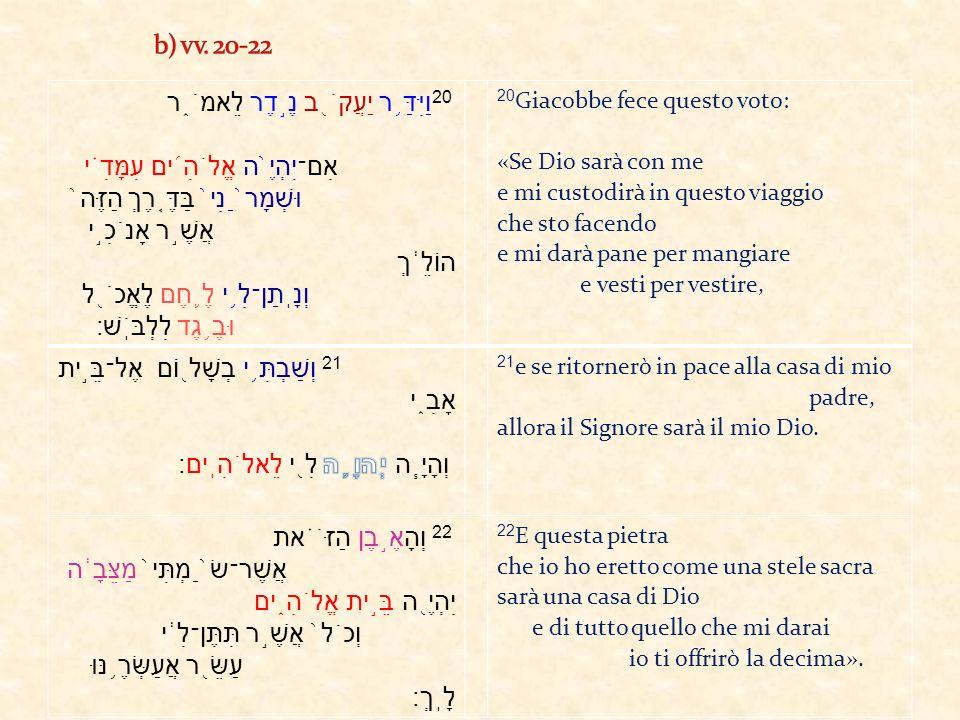 20 וַיִּדַּ ֥ ר יַעֲקֹ ֖ ב נֶ ֣ דֶר לֵאמֹ ֑ ר אִם־יִהְיֶ ֙ ה אֱלֹהִ ֜ ים עִמָּדִ ֗ י וּשְׁמָר ֙ ַנִי ֙ בַּדֶּ ֤ רֶךְ הַזֶּה ֙ אֲשֶׁ ֣ ר אָנֹכִ ֣ י הוֹלֵ ֔ ךְ וְנָֽתַן־לִ ֥ י לֶ ֛ חֶם לֶאֱכֹ ֖ ל וּבֶ ֥ גֶד לִלְבֹּֽשׁ׃ 20 Giacobbe fece questo voto: «Se Dio sarà con me e mi custodirà in questo viaggio che sto facendo e mi darà pane per mangiare e vesti per vestire, 21 e se ritornerò in pace alla casa di mio padre, allora il Signore sarà il mio Dio.