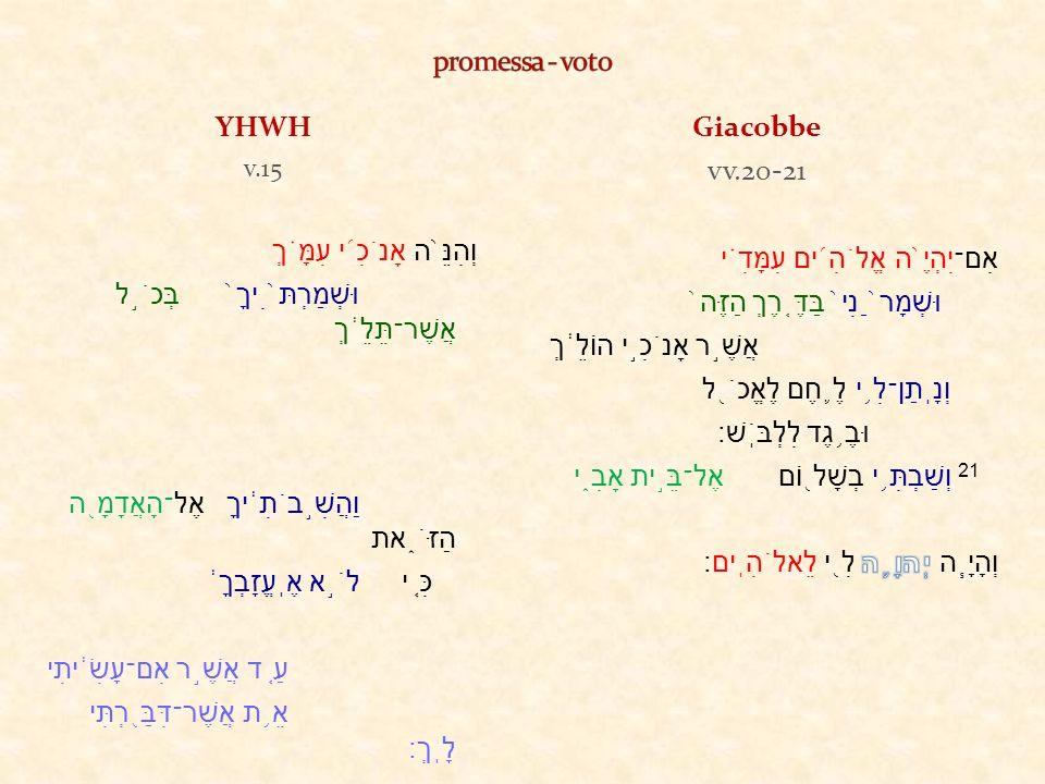 YHWH v.15 וְהִנֵּ ֙ ה אָנֹכִ ֜ י עִמָּ ֗ ךְ וּשְׁמַרְתּ ֙ ִיךָ ֙ בְּכֹ ֣ ל אֲשֶׁר־תֵּלֵ ֔ ךְ וַהֲשִׁ ֣ בֹתִ ֔ יךָ אֶל־הָאֲדָמָ ֖ ה הַזֹּ ֑ את כִּ ֚ י לֹ ֣ א אֶֽעֱזָבְךָ ֔ עַ ֚ ד אֲשֶׁ ֣ ר אִם־עָשִׂ ֔ יתִי אֵ ֥ ת אֲשֶׁר־דִּבַּ ֖ רְתִּי לָֽךְ׃