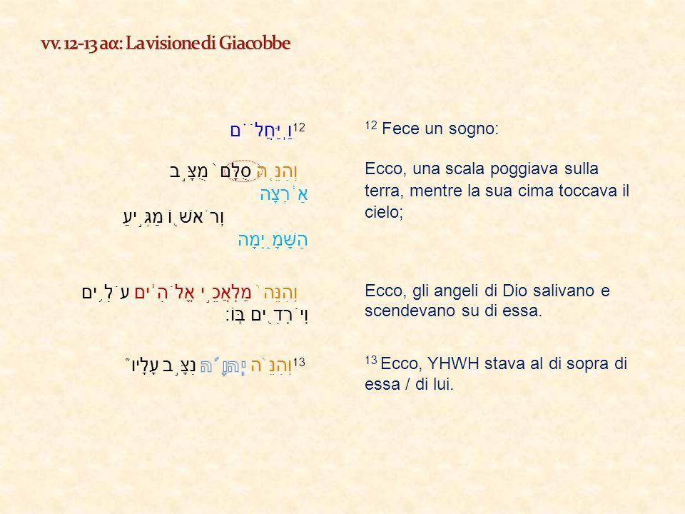 12 וַֽיַּחֲלֹ ֗ ם וְהִנֵּ ֤ ה סֻלָּם ֙ מֻצָּ ֣ ב אַ ֔ רְצָה וְרֹאשׁ ֖ וֹ מַגִּ ֣ יעַ הַשָּׁמָ ֑ יְמָה 12 Fece un sogno: Ecco, una scala poggiava sulla terra, mentre la sua cima toccava il cielo; וְהִנֵּה ֙ מַלְאֲכֵ ֣ י אֱלֹהִ ֔ ים עֹלִ ֥ ים וְיֹרְדִ ֖ ים בּֽוֹ׃ Ecco, gli angeli di Dio salivano e scendevano su di essa.
