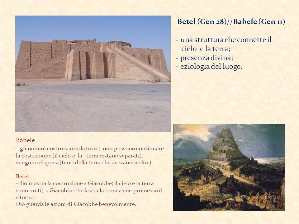 Betel (Gen 28)//Babele (Gen 11) - una struttura che connette il cielo e la terra; - presenza divina; - eziologia del luogo.